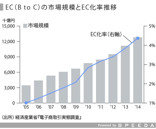 物流不動産-01 (2)