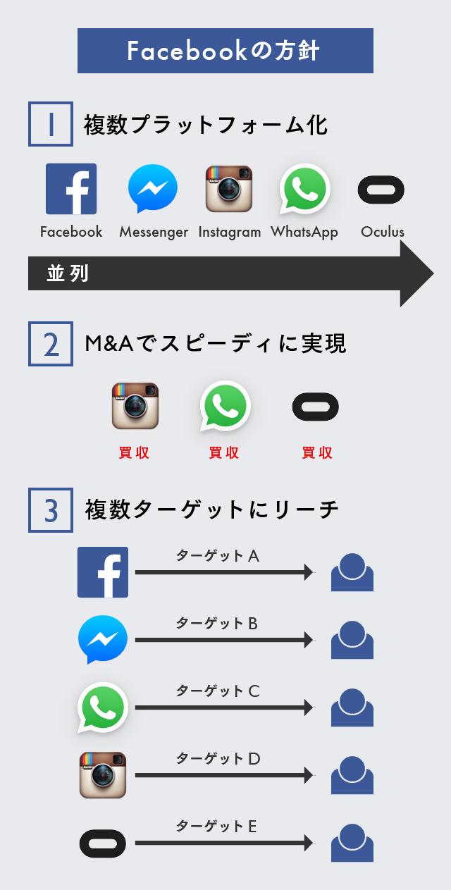 【マスター】FB戦略Vol.2_20160117-01