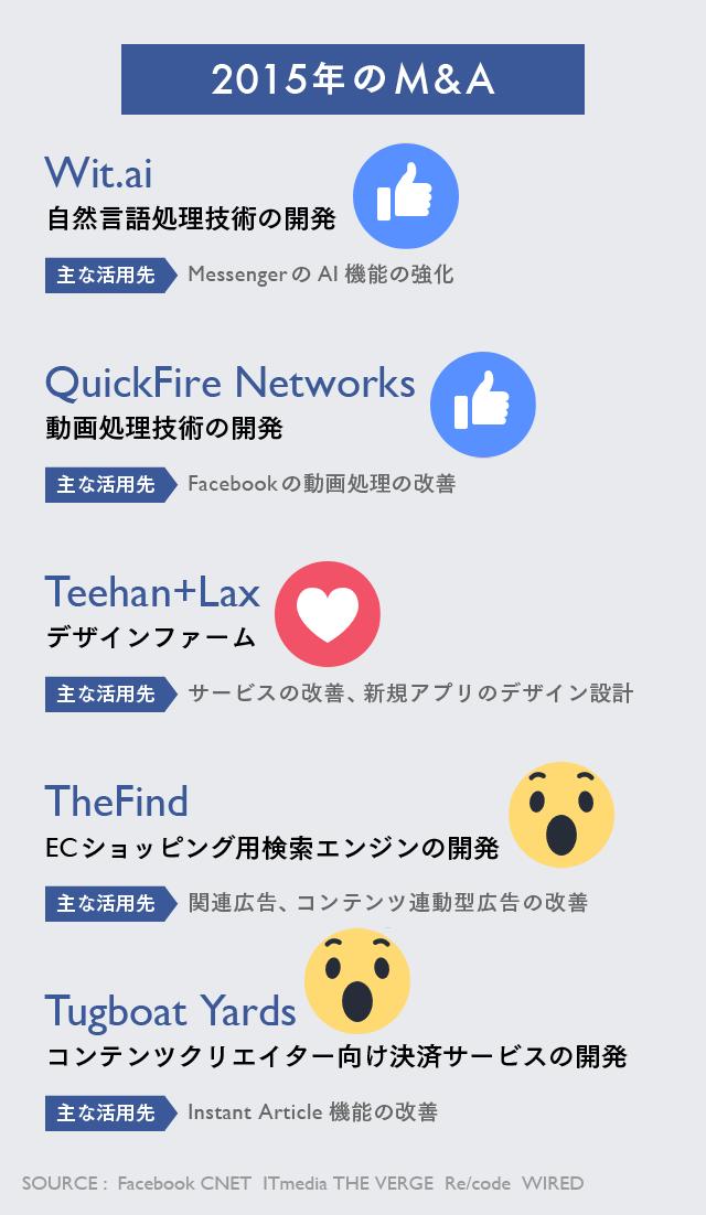 【マスター】FB戦略Vol.2_20160118-02