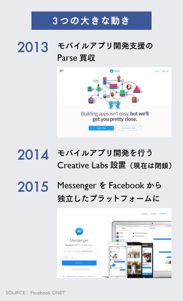 【マスター】FB戦略Vol.2_20160118-03