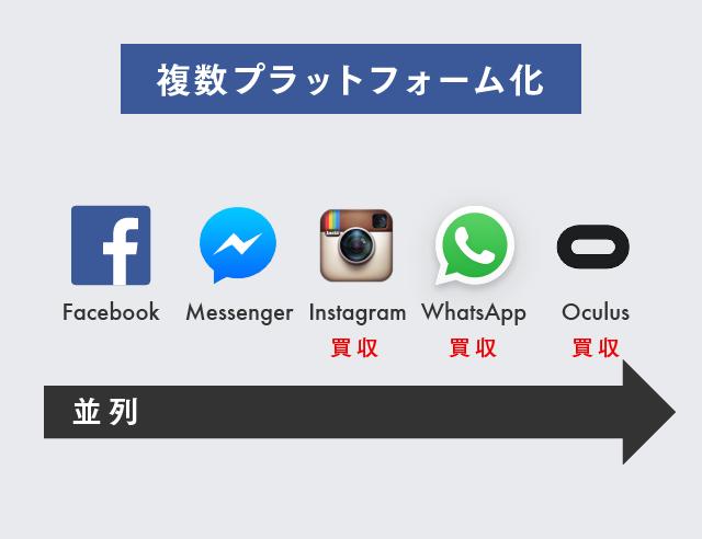 【マスター】FB戦略_20160117-02