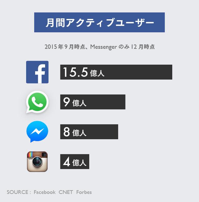 【マスター】FB戦略_20160117-03