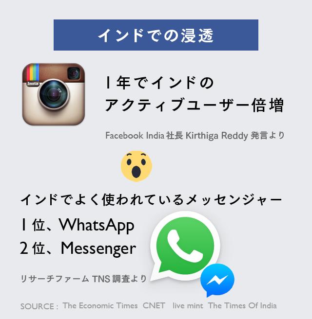 【マスター】FB戦略_20160117-04