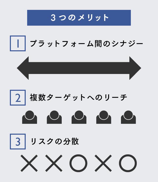 【マスター】FB戦略_20160117-05