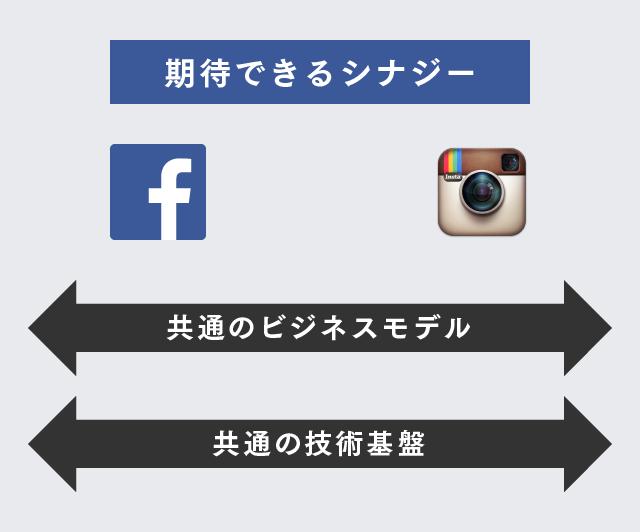 【マスター】FB戦略_20160117-06