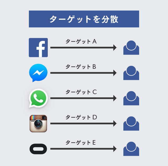 【マスター】FB戦略_20160117-07