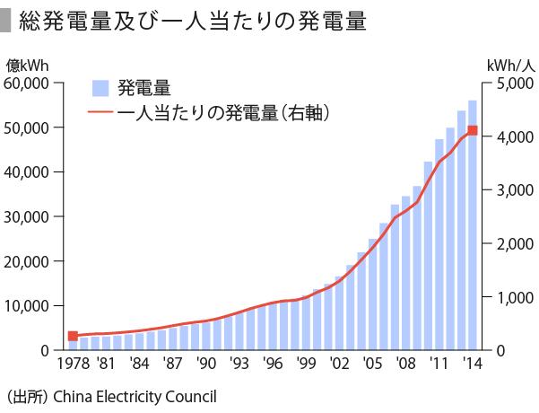 中国電力-01