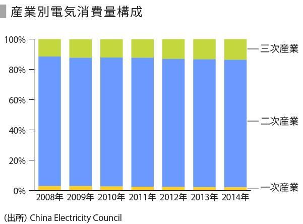 中国電力-03
