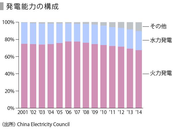 中国電力-05