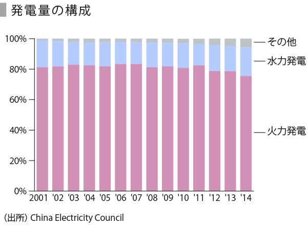 中国電力-07