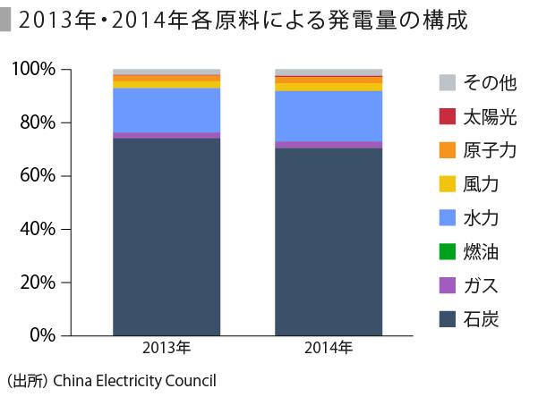 中国電力-08