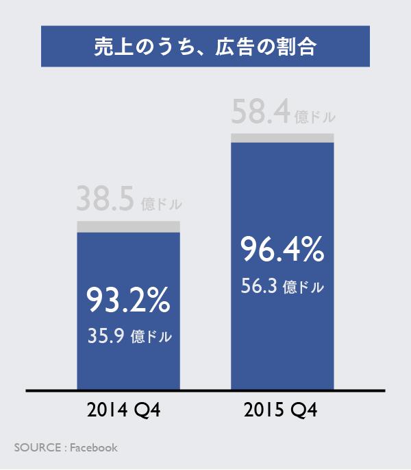 【マスター】FBまとめ_20160129-08
