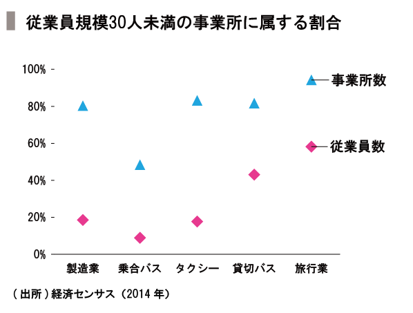 20160130_SPEEDA総研_バス2-14