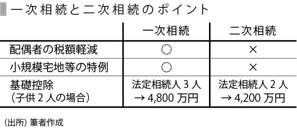 相続税_修正版-15