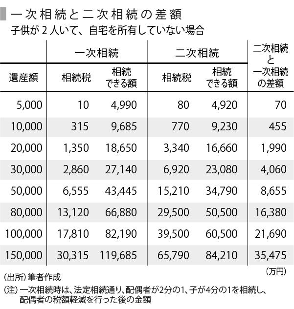 相続税_修正版-16