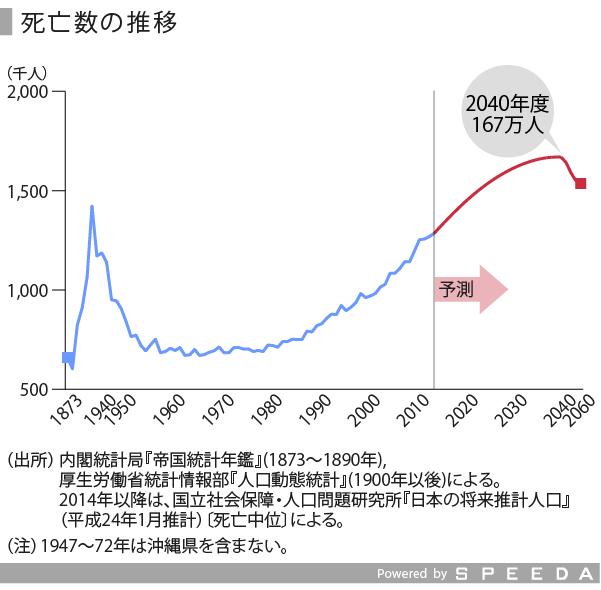 相続税_修正版-02