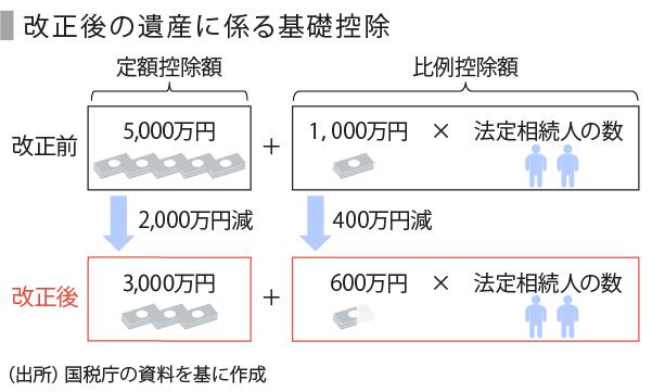相続税_修正版-04