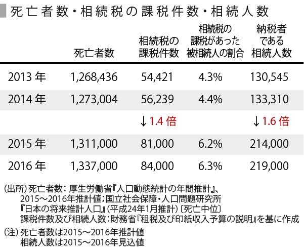 相続税_修正版-05