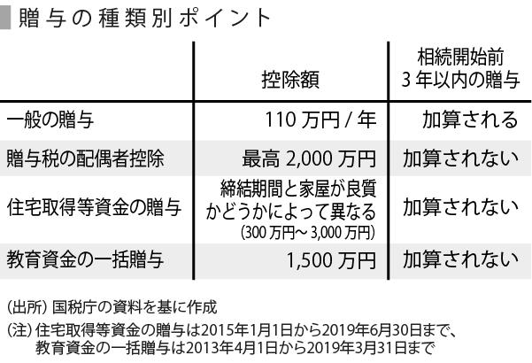 相続税_修正版-07