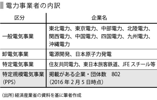 電力事業_修正2-11