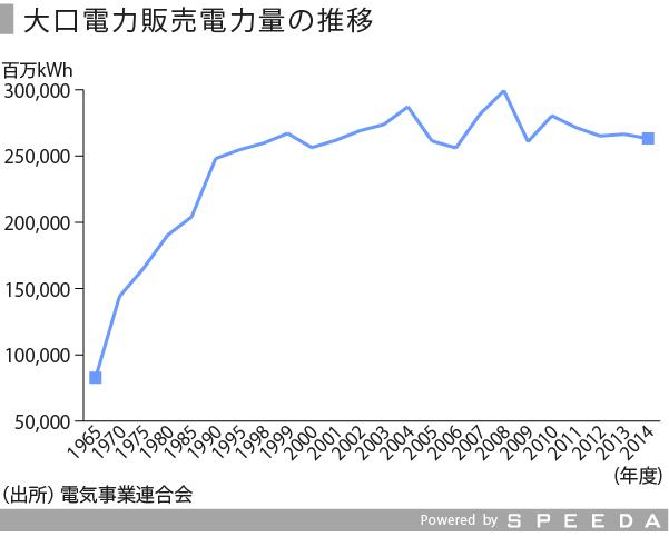 電力事業_修正-03