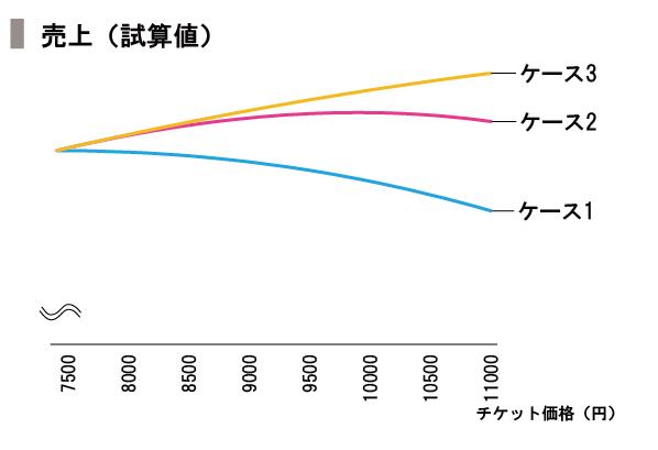 20160227_SPEEDA総研_OLC-09 (1)