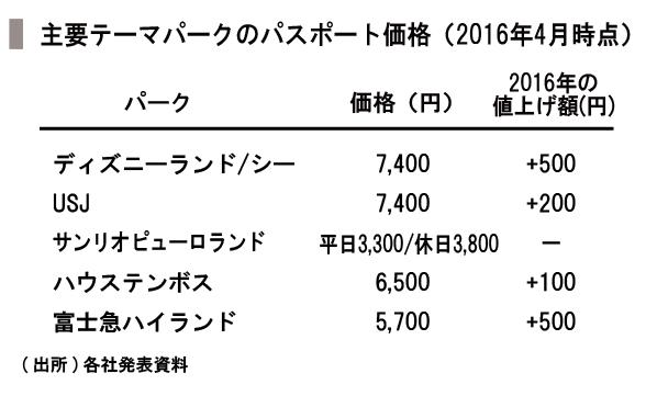 20160227_SPEEDA総研_OLC-11