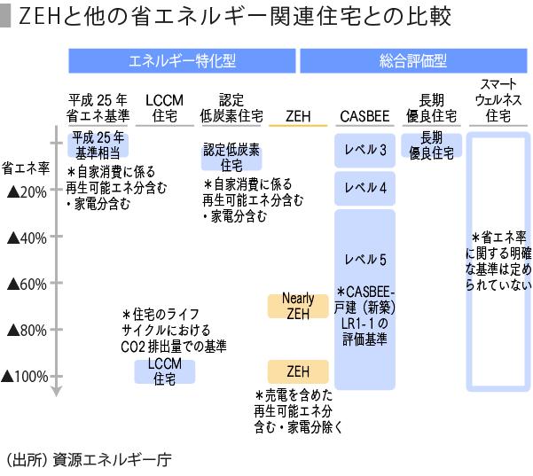省エネ-03 (1)