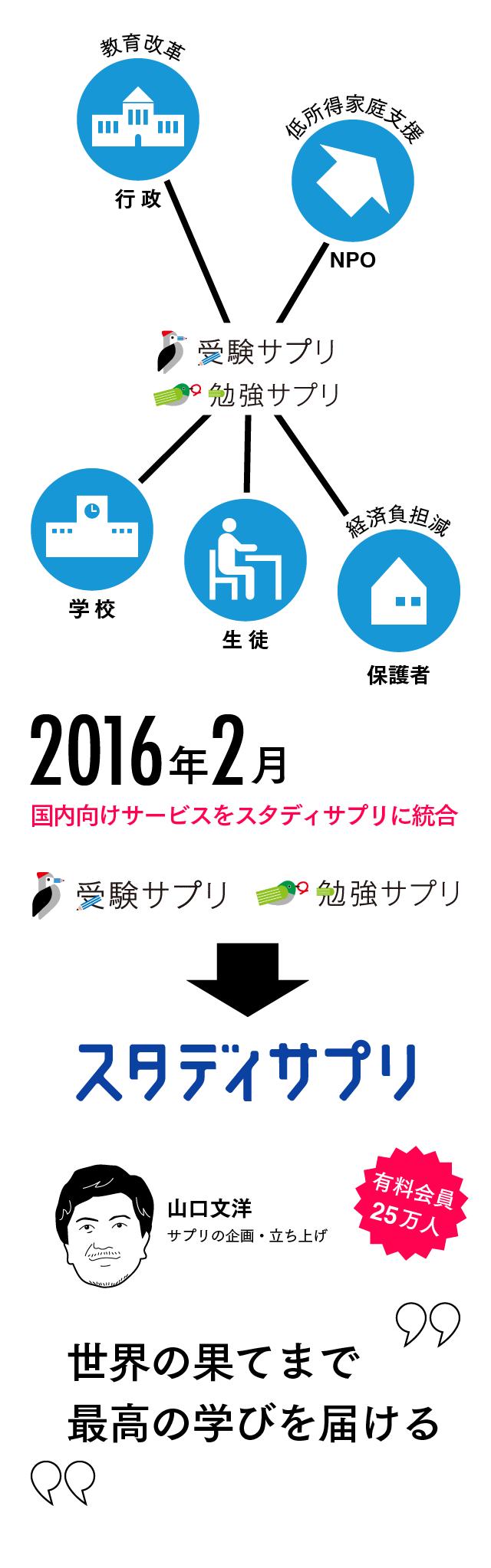 【マスター】スタディサプリインフォ_20160302-2-08