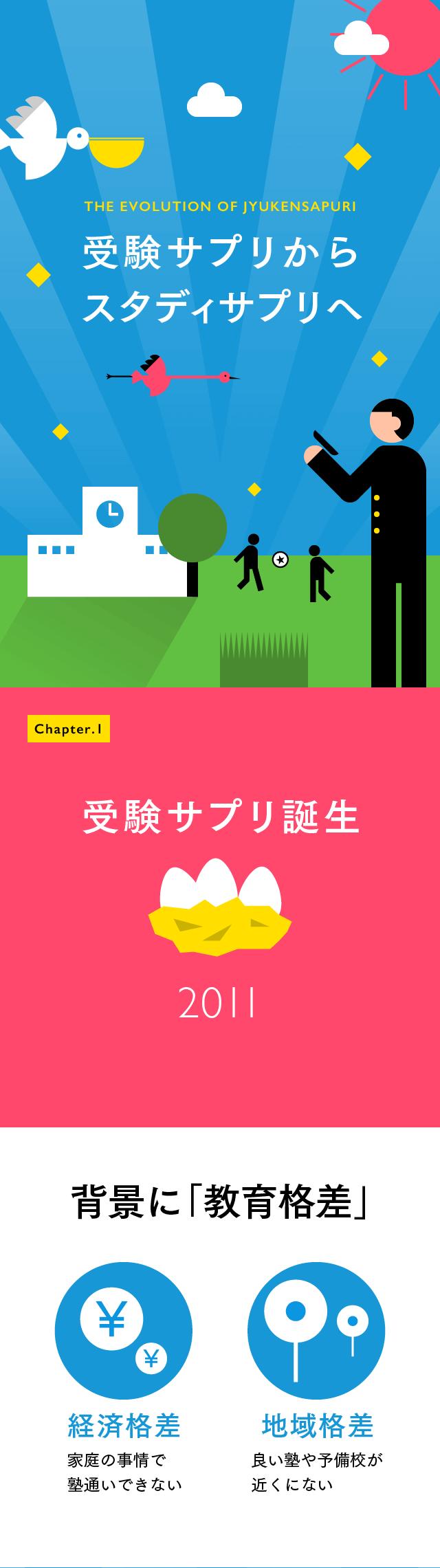 【マスター】スタディサプリインフォ_20160302-2-01