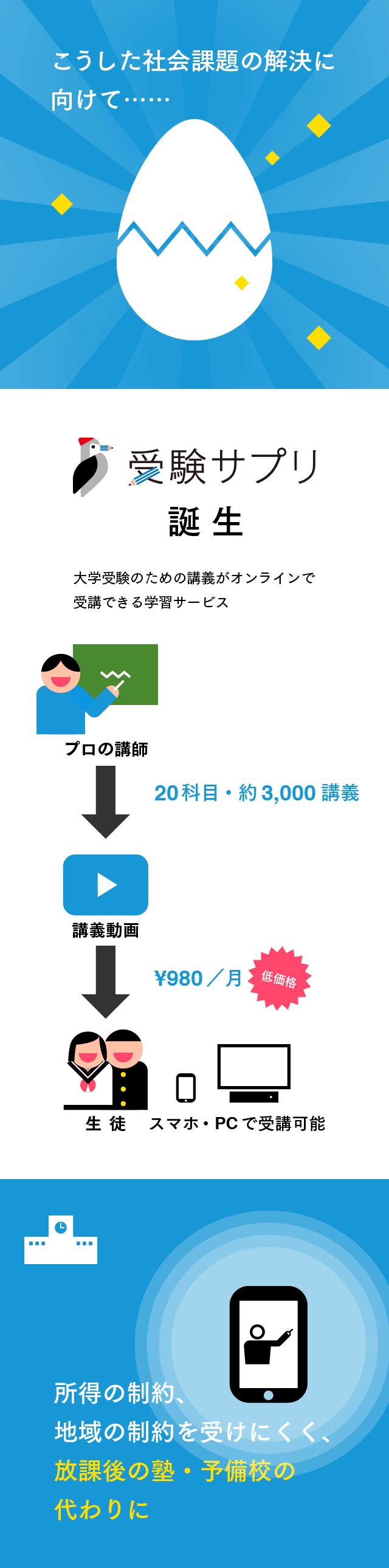 【マスター】スタディサプリインフォ_20160302-2-02
