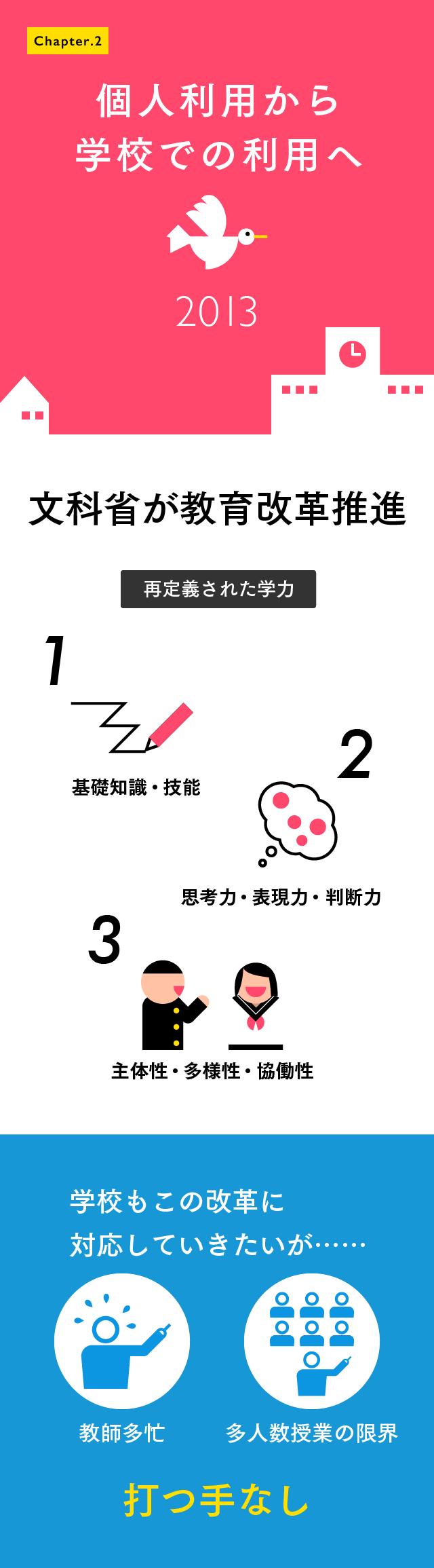 【マスター】スタディサプリインフォ_20160302-2-03