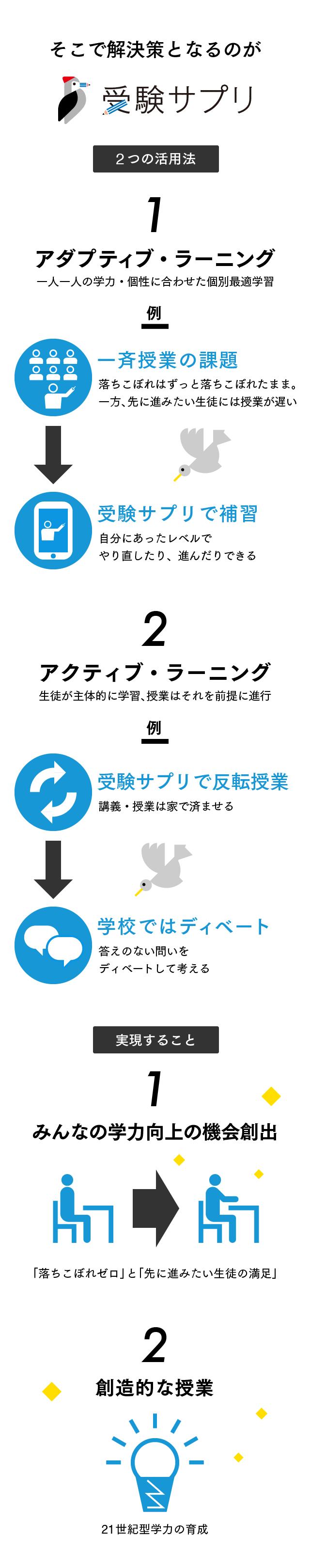【マスター】スタディサプリインフォ_20160302-2-04