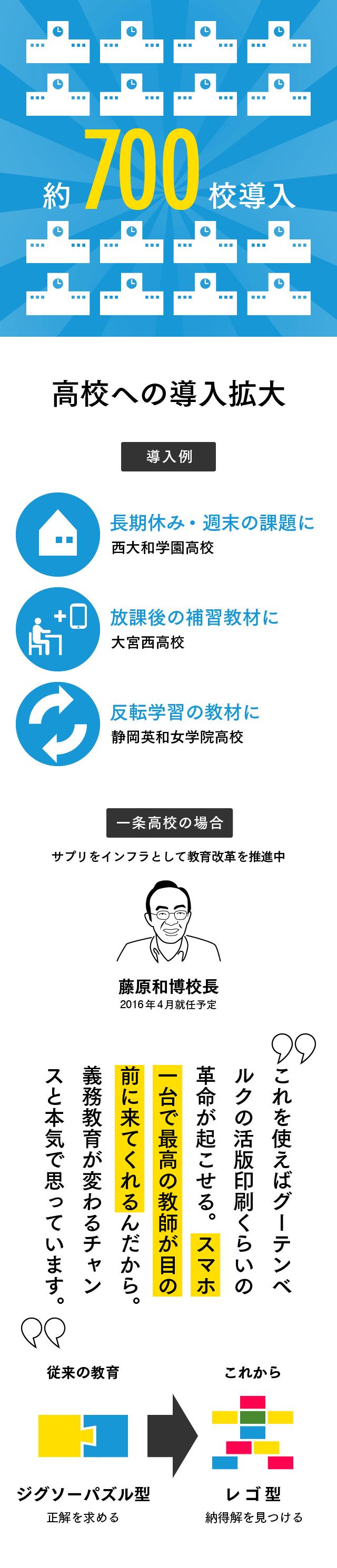 【マスター】スタディサプリインフォ_20160302-2-05