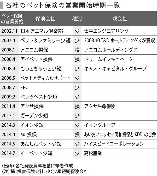 ペット関連-07 (1)