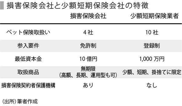 ペット関連-08 (1)