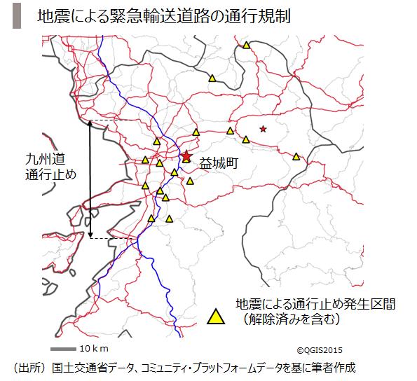 6.地震による通行規制 (1)