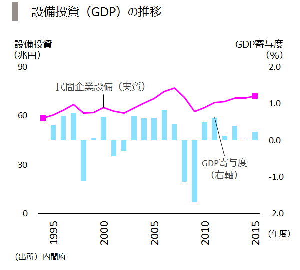 1_GDP