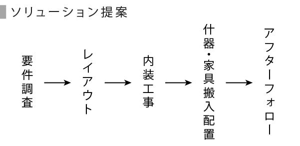オフィス家具-08_ソリューション_修正