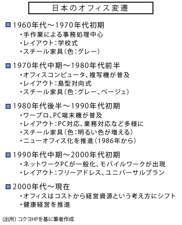 オフィス家具-09_年表_修正_タイトル