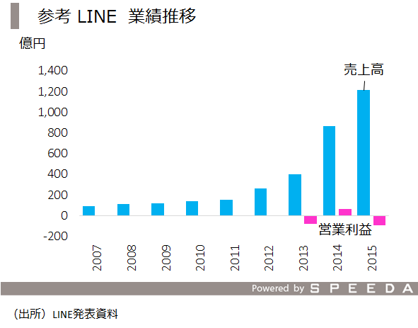 10_LINE