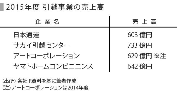 引越し-03_表_アート修正