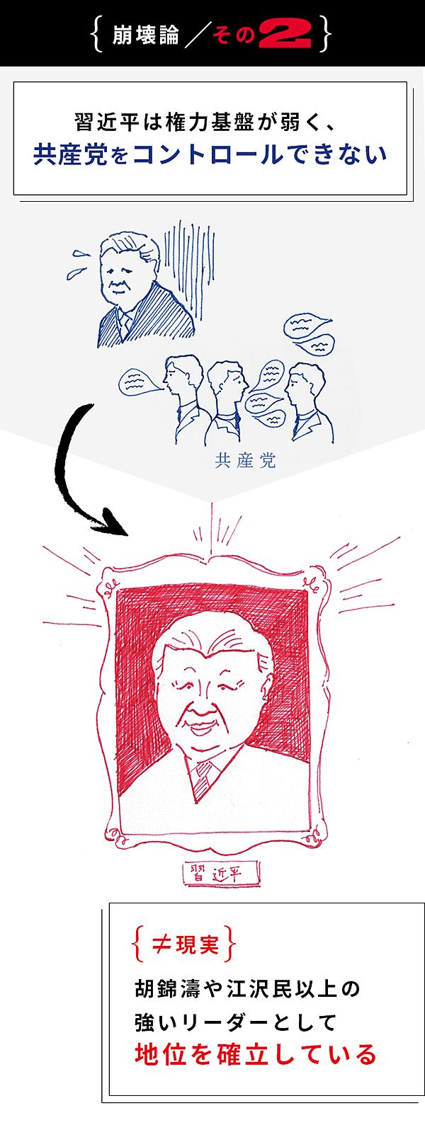 共産党 崩壊 中国