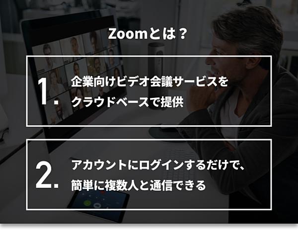 株価 zoom
