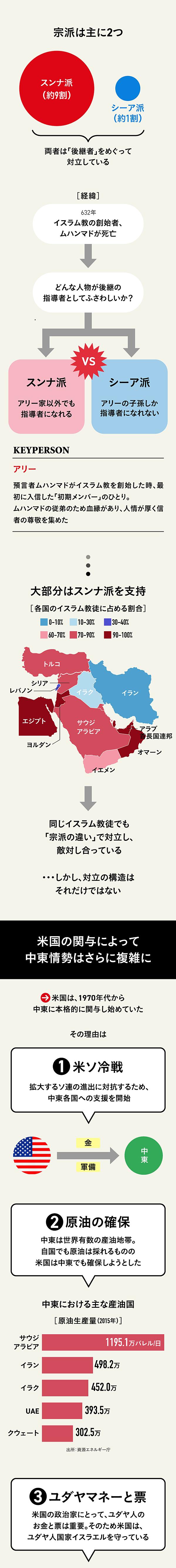 力 イラン 軍事