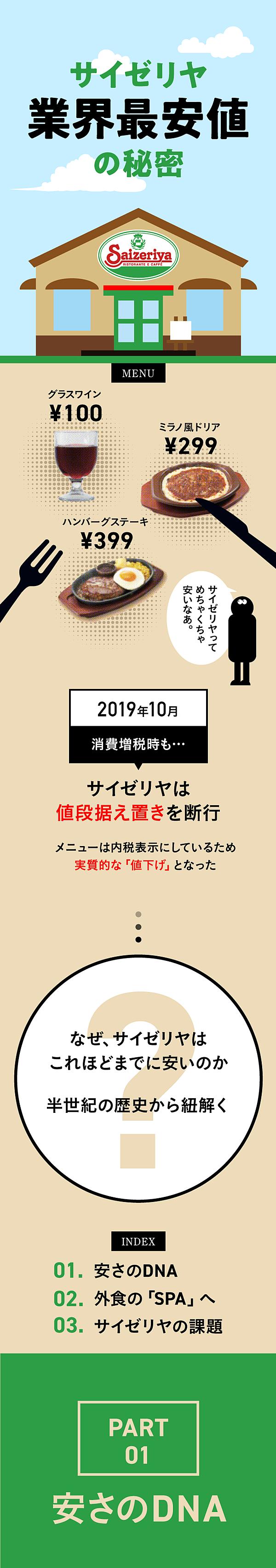 安値 com 最