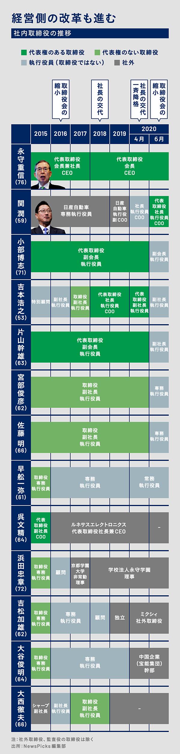 株価 産 日本 電