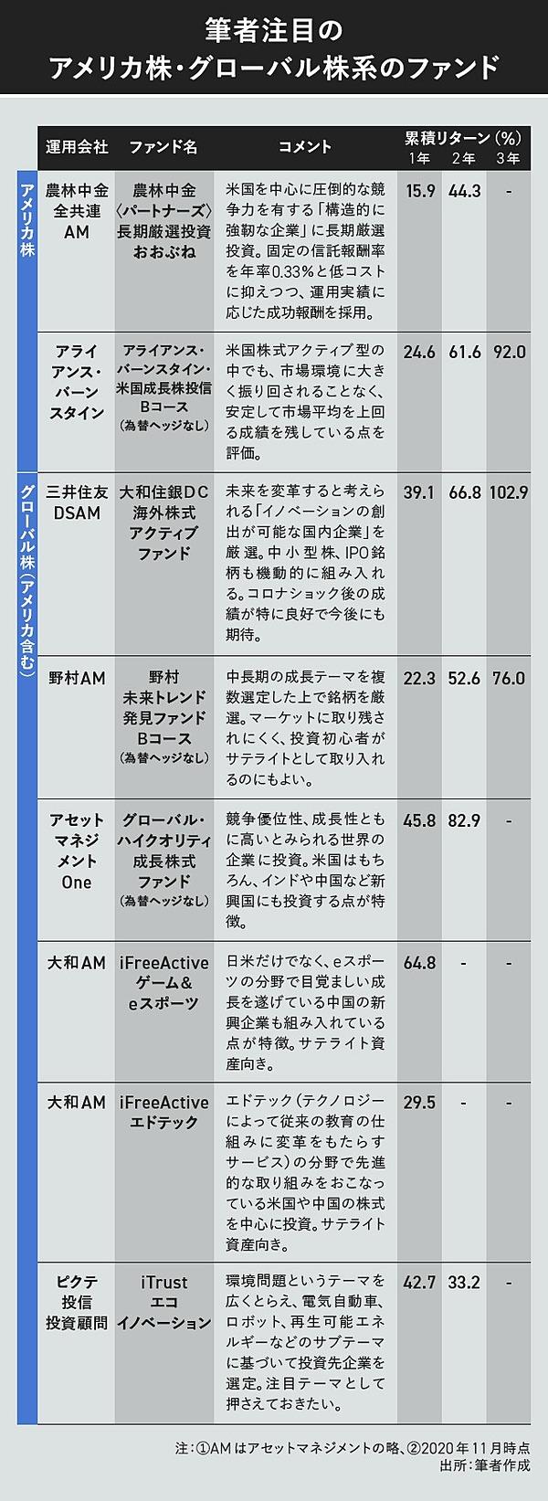 薬品 株価 コスモス