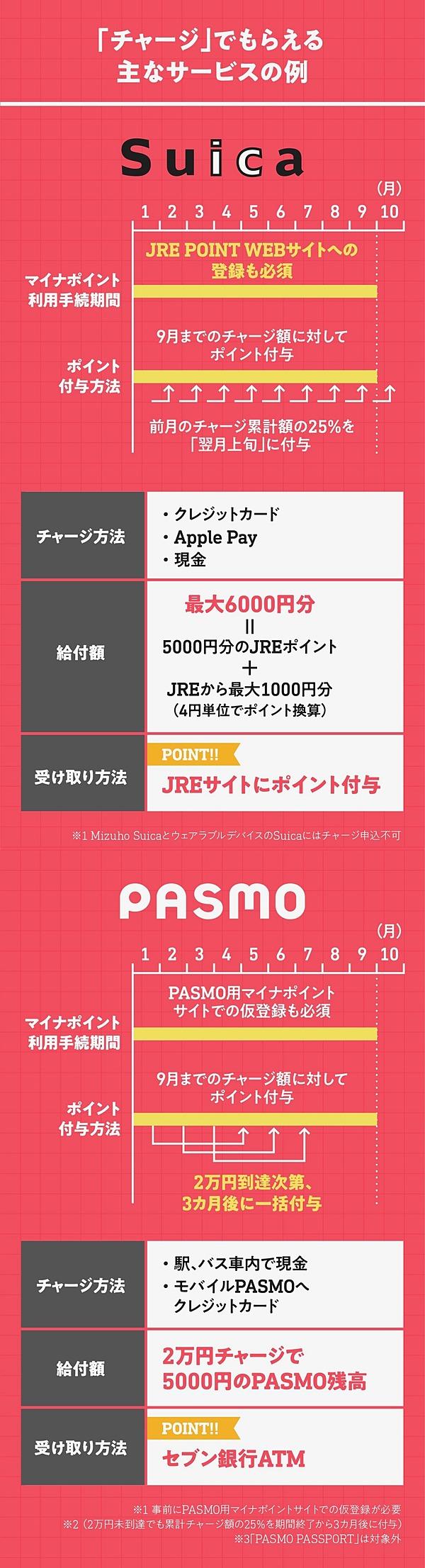 五 マイ 円 ナンバー 千