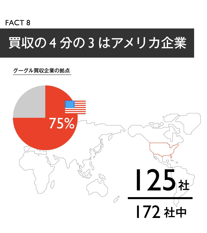 【マスター】Google買収戦略20の事実_20140918-09
